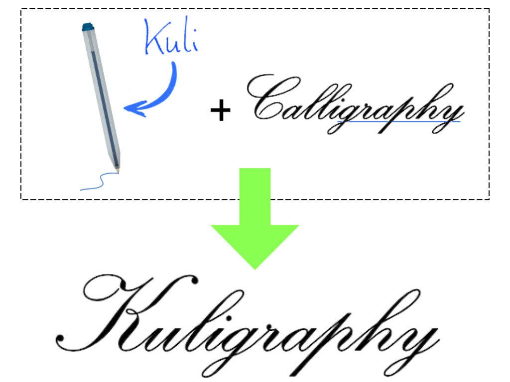 Kuli-Calligraphy