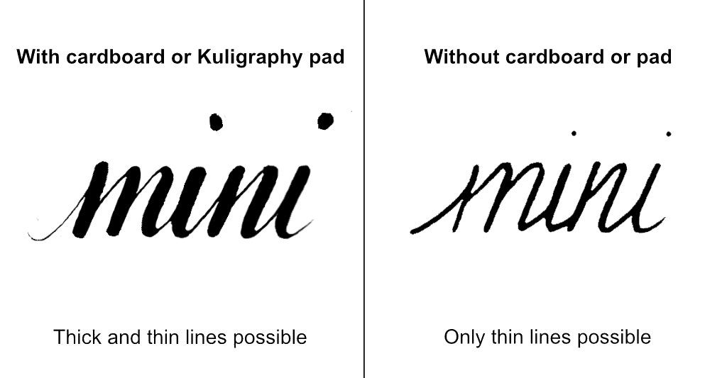 Kuligraphy-pad-line-thickneses